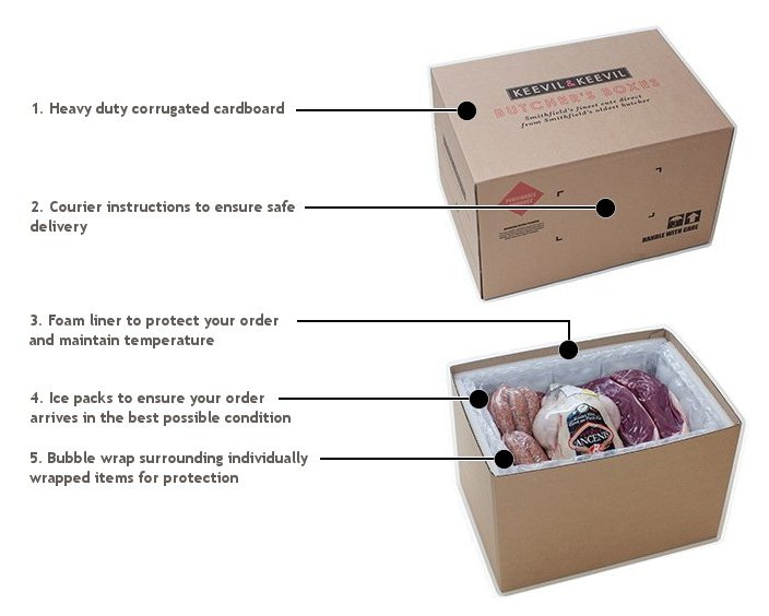 Rest assured with our technologically-advanced packaging